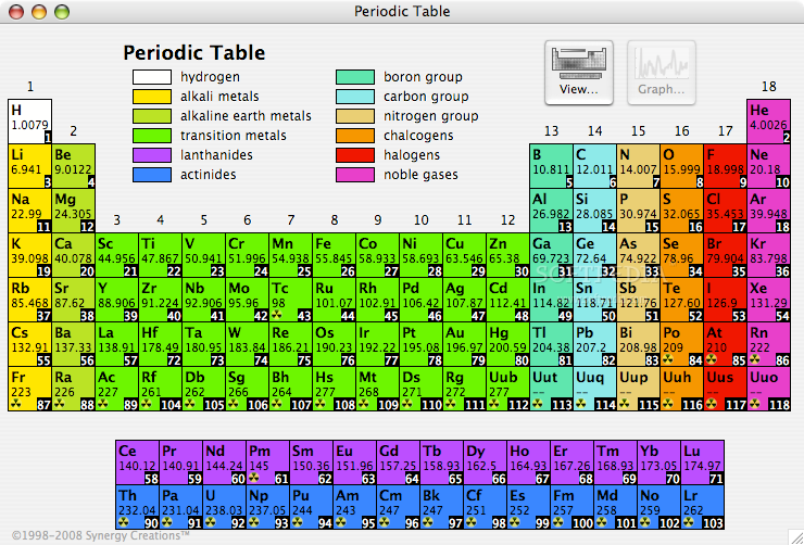 Periodic Table X - Chemistry, Coming Your Way!
