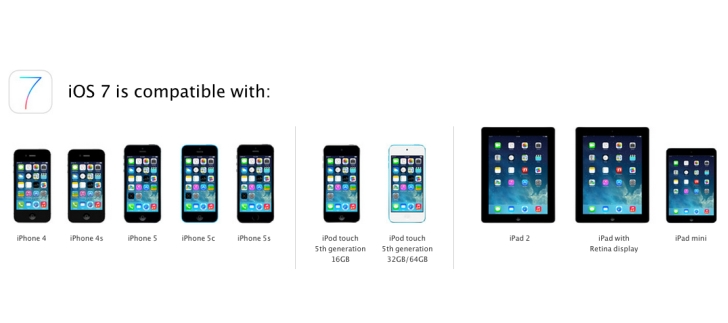 How to Download and Install iOS 7 – OTA / via iTunes