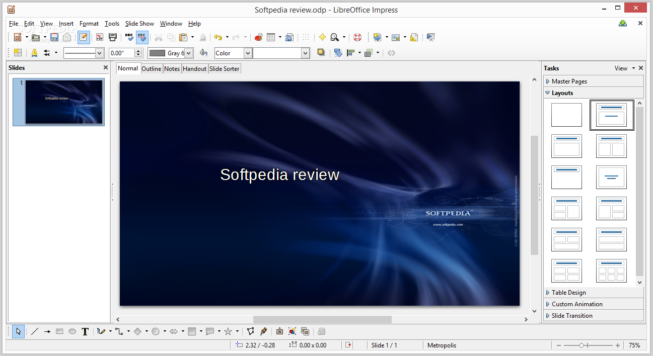 LibreOffice Impress Review