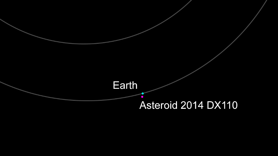 asteroid landing today - photo #35