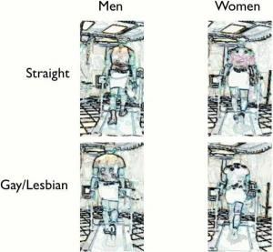 Body-Type-and-Motion-Reveal-If-You-039-re-Gay-or-Straight-3 - Body Type and Motion Reveal If You're Gay or Straight - Science and Research
