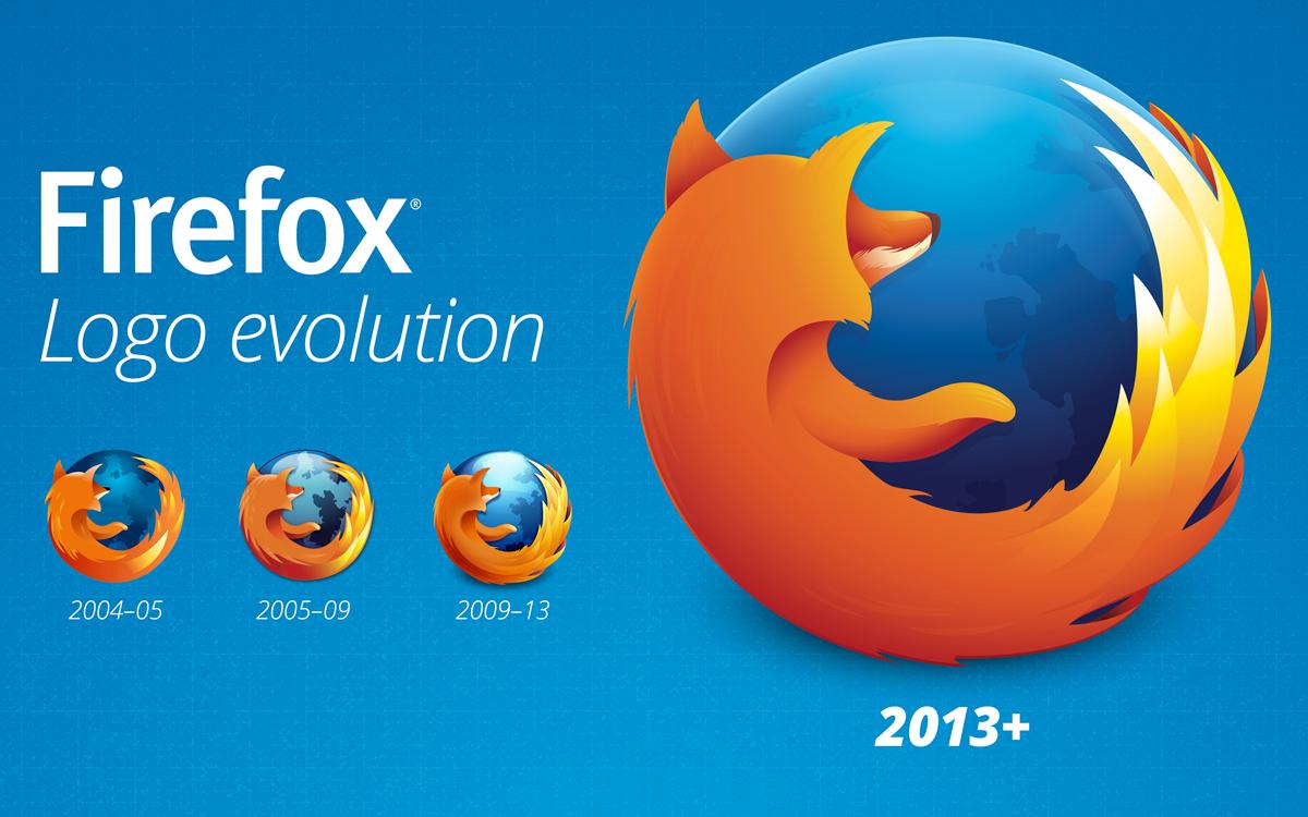 Mozilla Fire... Ubuntu 3d Logo
