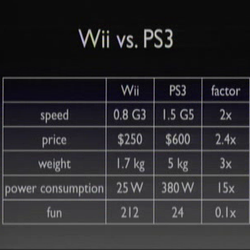 Wii vs. PS3 vs. Xbox 360- Console Hackers Edition - Softpedia Xbox 360 Vs Ps3 Vs Wii