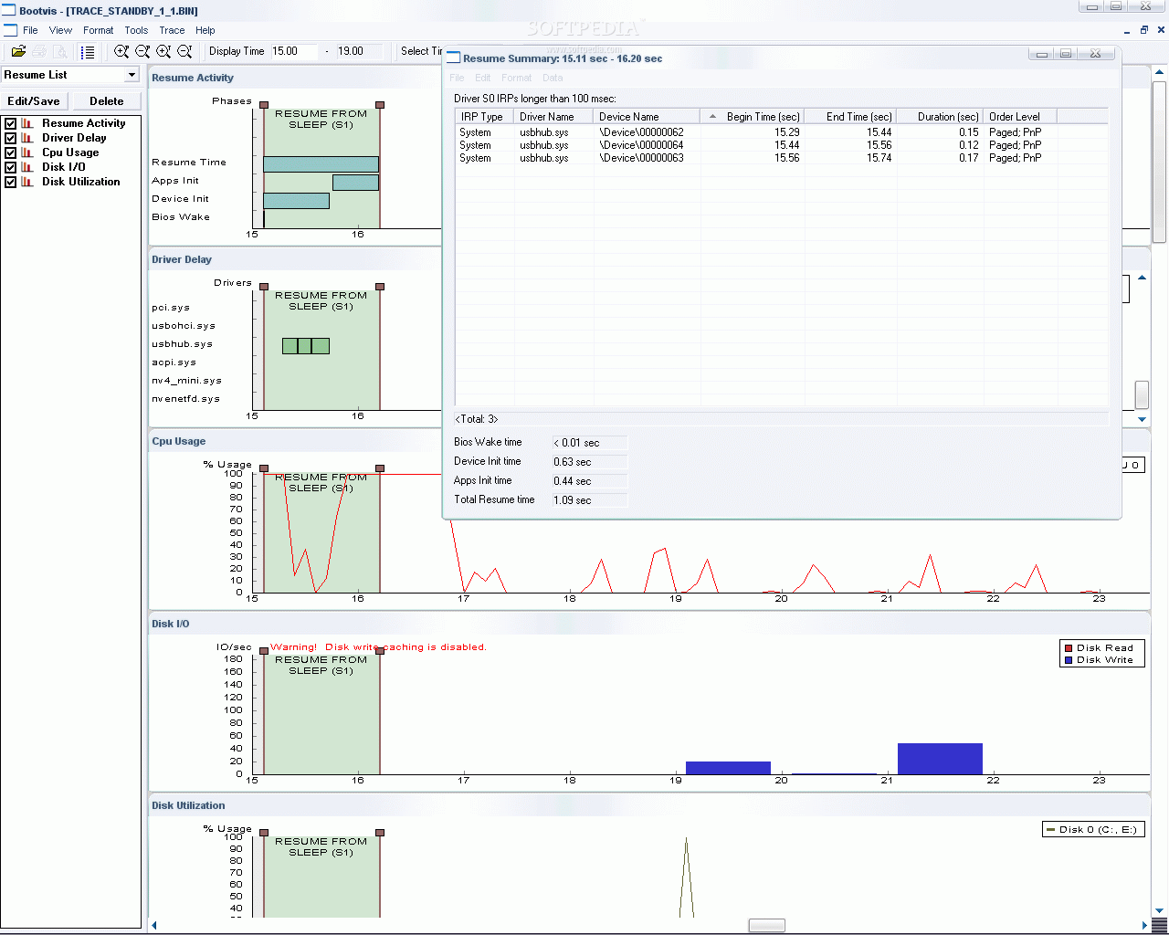 System Tweaks Super User