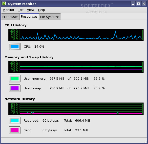 Monitoring a Linux System with X11/Console/Web-Based Tools